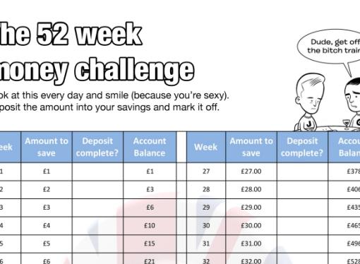 The 52 Week Challenge + alternatives