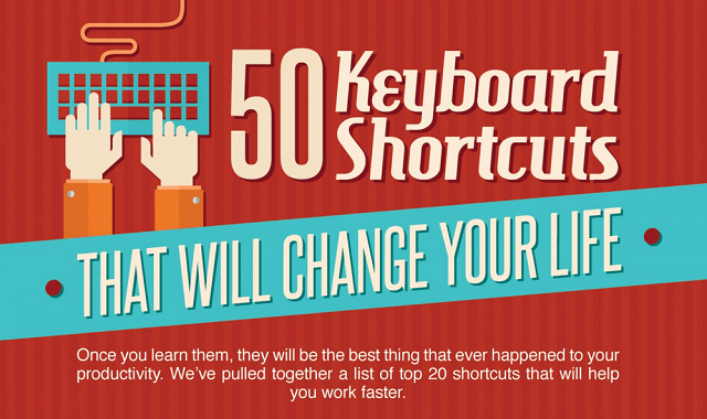 50 keyboard shortcuts that will save you tons of time!