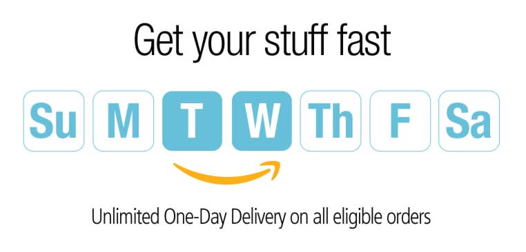 Share your Amazon Prime account with up to 4 family members