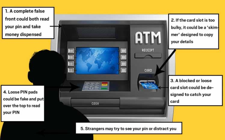 Video: How Cash Machine Scammers Work & how you can avoid them!